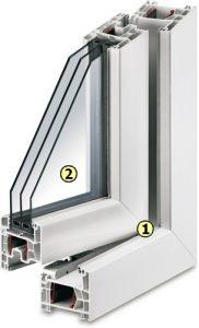 Fen tres triple vitrage mistral construction for Fenetre triple vitrage phonique